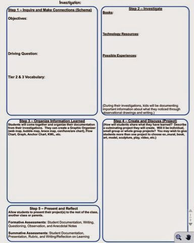 Project Based Lesson Plan Template Inquiring Minds Mrs Myers Kindergarten How I Plan and