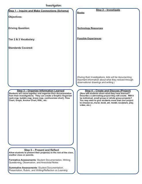 Project Based Lesson Plan Template Planning Templates for Inquiry Project Based Teaching