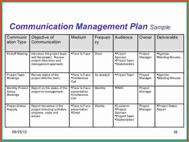 Project Communication Plan Template Excel Pin On Simple Succession Plan Templates