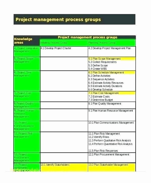 Project Communication Plan Template Excel Project Munication Plan Template Excel Fresh Sample