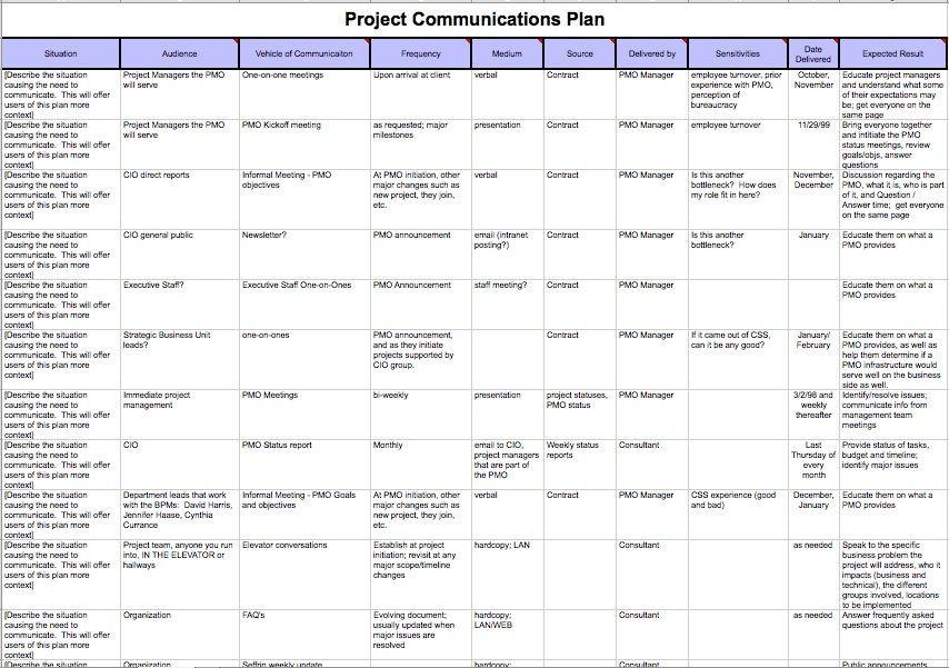 Project Communication Plan Template Excel Projectmanagement Munication Plan