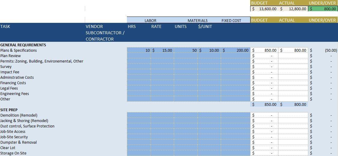 Project Execution Plan Template Excel Excel Construction Management Templates