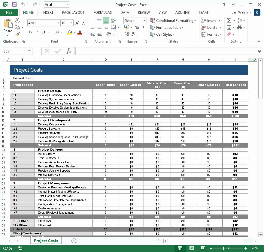 Project Execution Plan Template Excel Pin On Business Action Plan Templates