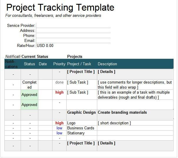 Project Execution Plan Template Excel Project Management Multiple Tracking Excel Template