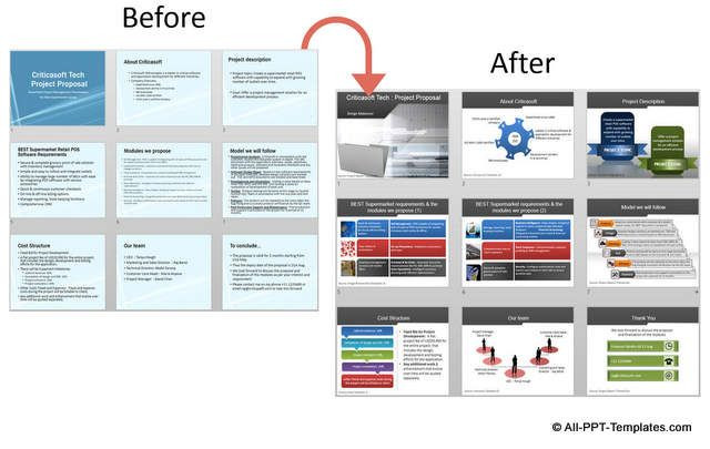 Project Plan Powerpoint Template before and after Project Proposal Slides Makeover From All