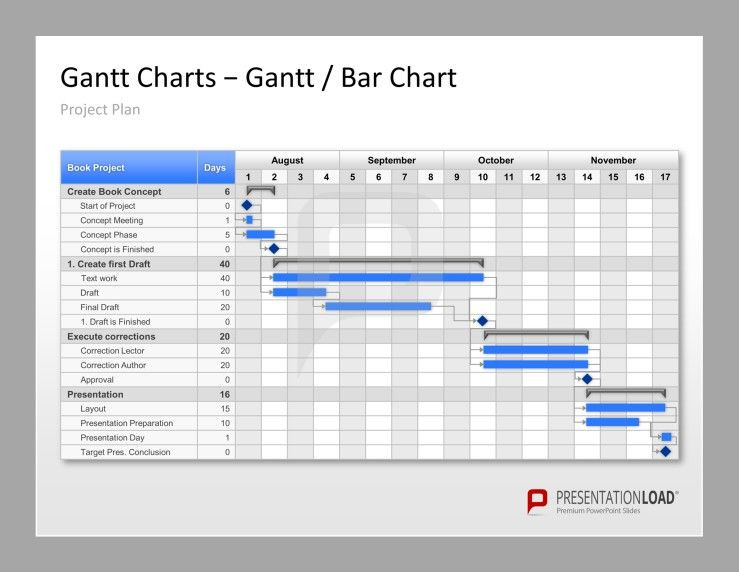 Project Plan Powerpoint Template Project Management Premium toolbox