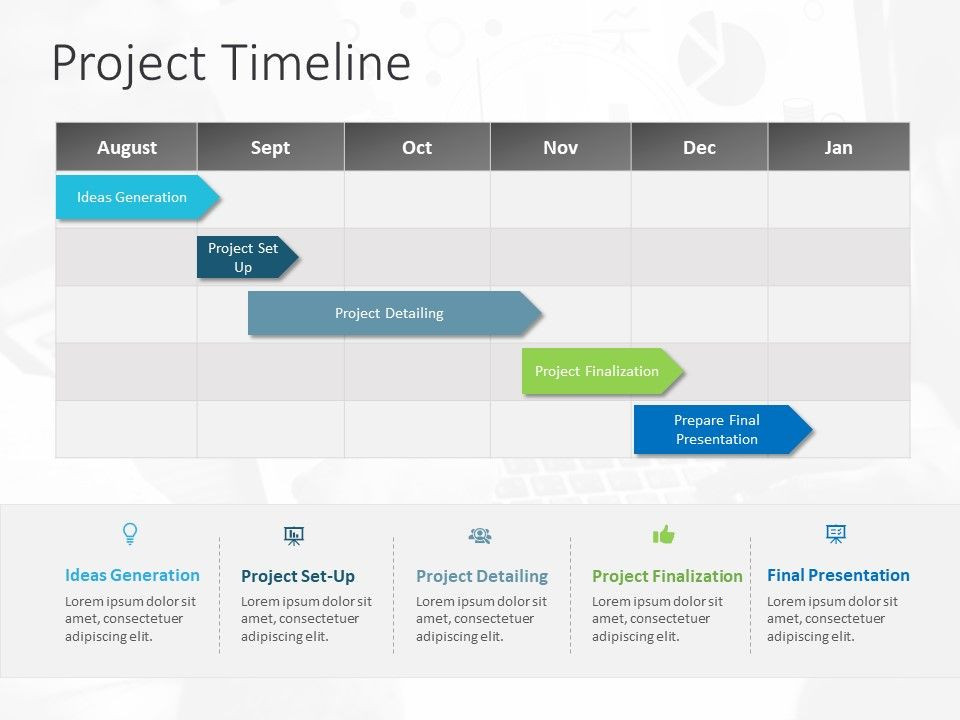Project Plan Powerpoint Template Project Timeline Powerpoint Template 2