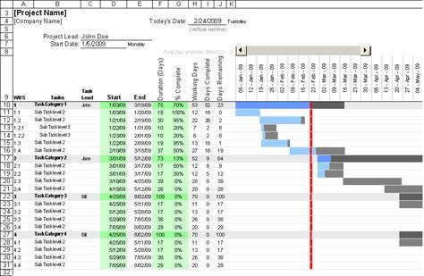 Project Plan Template Excel 2013 Download A Free Gantt Chart Template for Microsoft Excel A