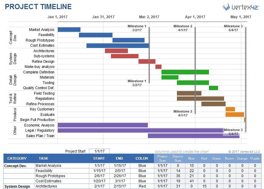 Project Plan Template Excel 2013 Embedded