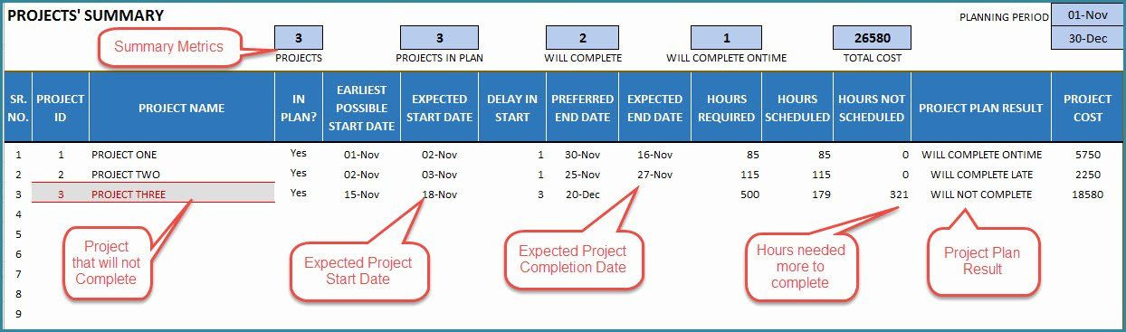 Project Plan Template Excel 2013 Project Plan Template Excel 2013 Fresh Project Planner