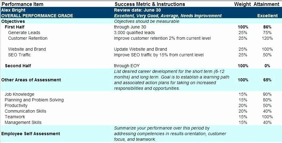 Project Staffing Plan Template Excel Staffing Plan Template Excel New Staffing Plan Template Xls