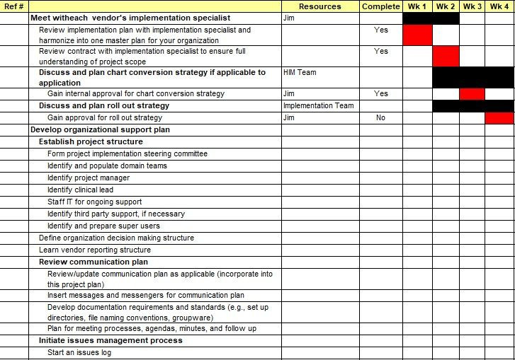 Project Work Plan Template Excel Project Work Plan Example In 2020