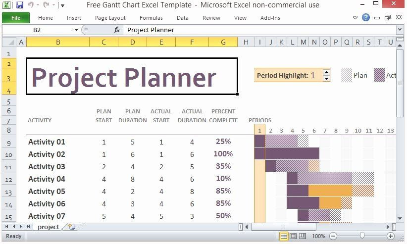 Project Work Plan Template Excel Project Work Plan Template Excel Beautiful Free Gantt Chart