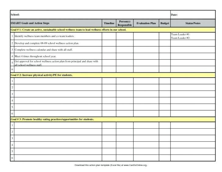 Project Work Plan Template Excel toyota A3 Report Template Xls How to Do Project Management