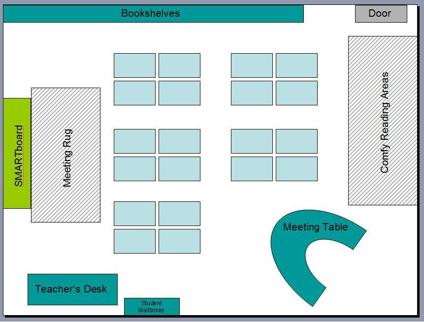Quad D Lesson Plan Template Free Able Basic Classroom Seating Chart Template