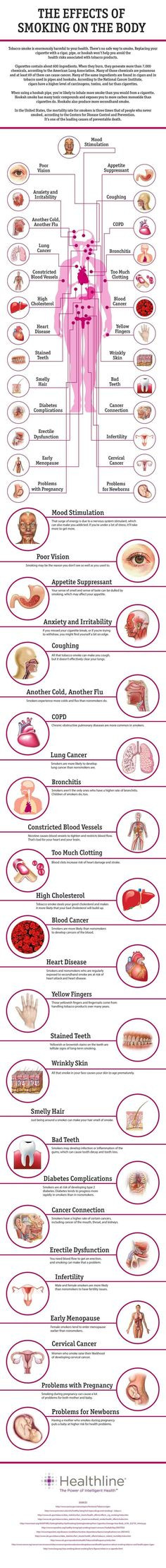 Quit Smoking Plan Template How to Quit Smoking for Good