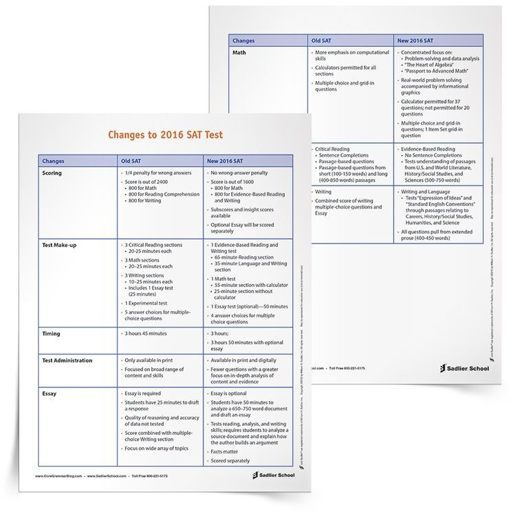 Read 180 Lesson Plan Template Pin On Testing Resources & Strategies