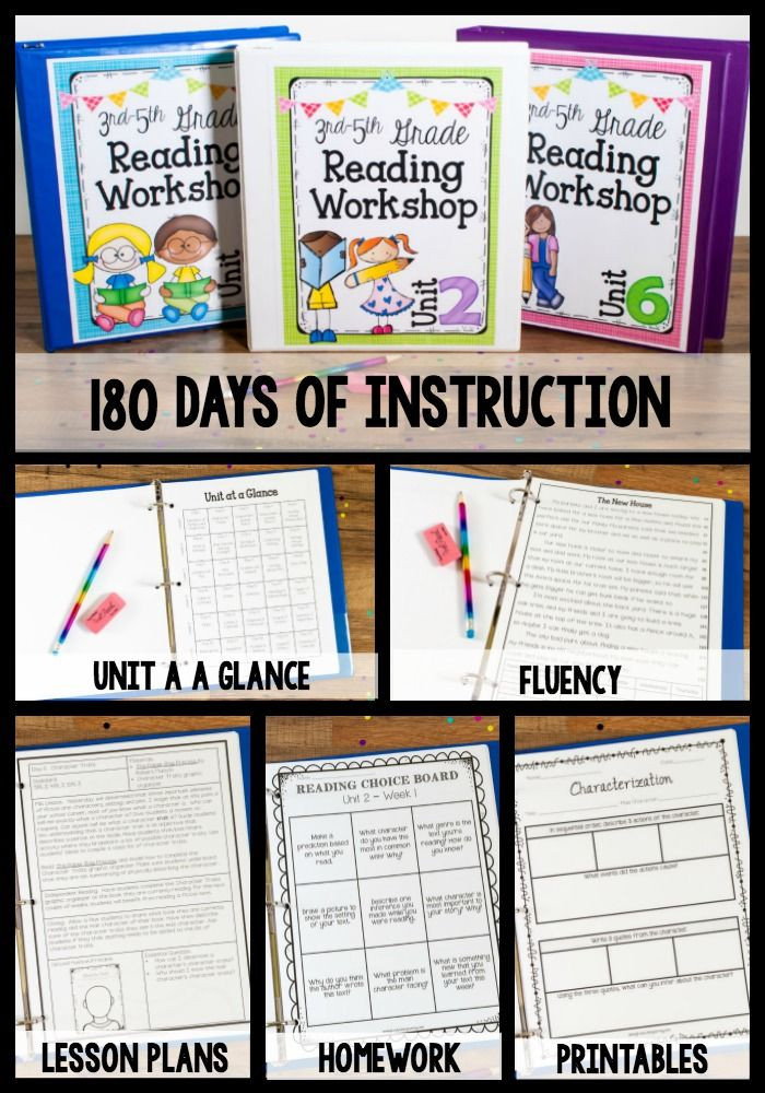 Read 180 Lesson Plan Template Reading Workshop Bundle