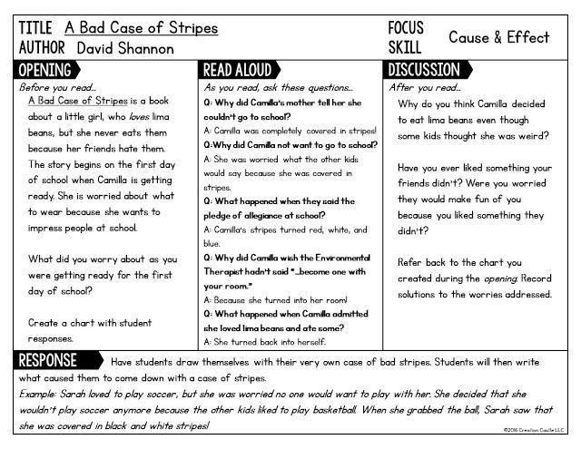 Read Aloud Lesson Plan Template Pin by Michel Hannon On 1st Grade Reading