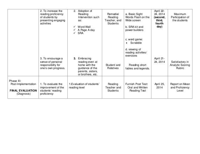 Reading Intervention Lesson Plan Template Action Plan In Reading 2014