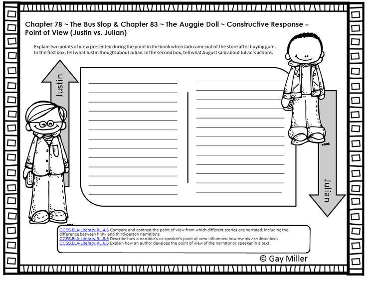 Reading Wonders Lesson Plan Template Free Printable Sample Question From Wonder by R J Palacio