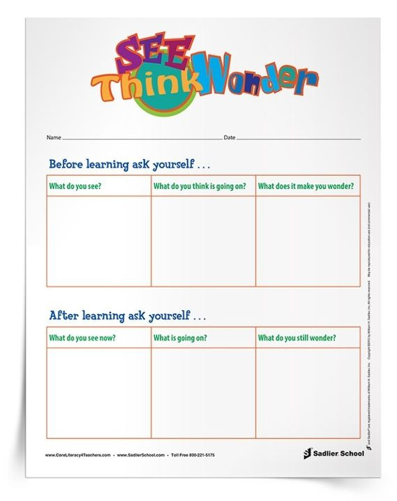 """Reading Wonders Lesson Plan Template Thinking Routines"""" Professional Development Series See"""