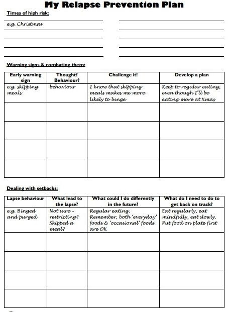 Relapse Prevention Plan Worksheet Template Addiction Recovery Worksheets
