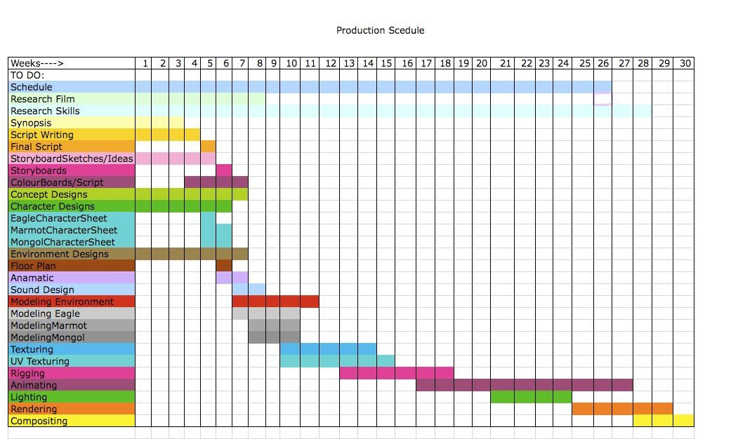 Release Plan Template Excel Production Schedule Template Excel Spreadsheet Exceltemp