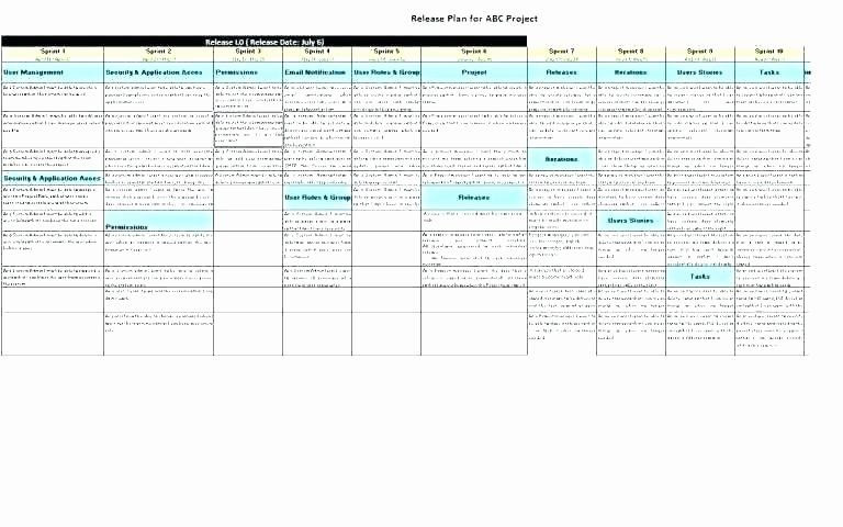 Release Plan Template Excel software Release Plan Template Lovely Deployment Checklist