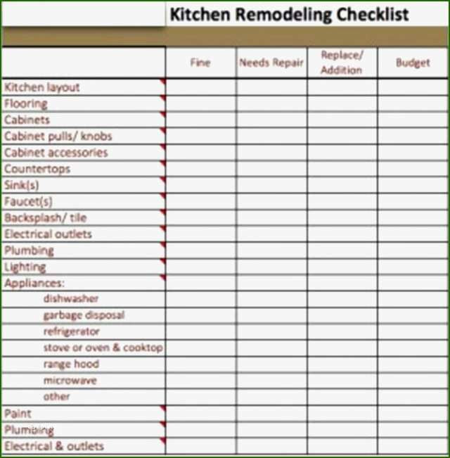 Remodel Project Plan Template Home Remodeling Project Plan Template 13 Intention 2020
