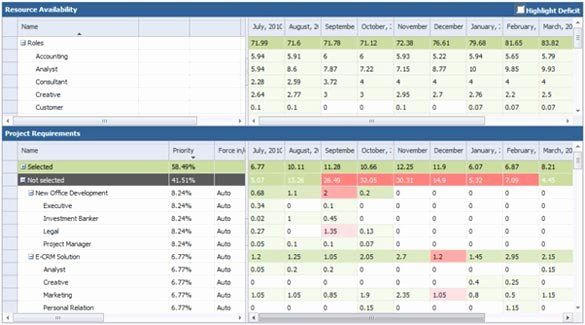 Resource Capacity Plan Template Resource Capacity Planning Excel Template Beautiful Index