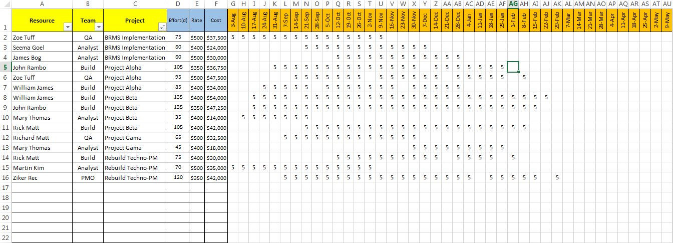 Resource Planning Excel Template Free if You Fail to Plan You are Planning to Fail Download Free