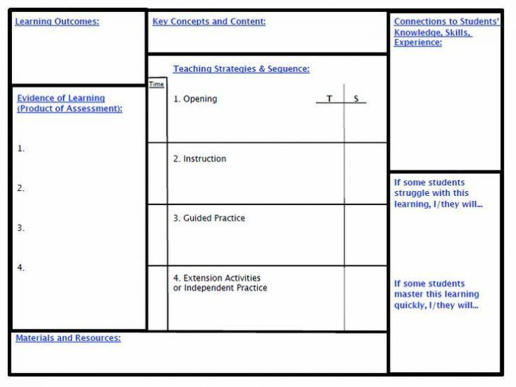 Resource Room Lesson Plan Template Expeditionary Learning Lesson Plan Template Beautiful