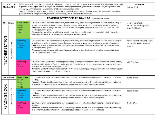 Resource Room Lesson Plan Template Special Education Lesson Plans