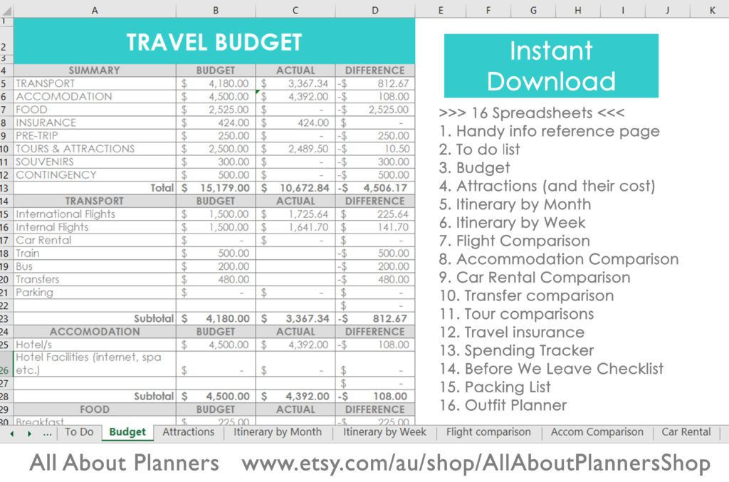 Road Trip Planner Template How I Use Excel to organize All My Travel Plans Research