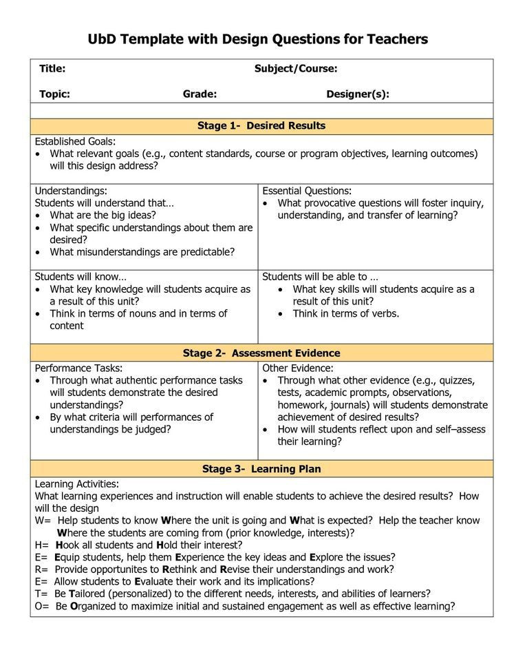 Robert Marzano Lesson Plan Template Pin by Mary On Lesson Plan Templates