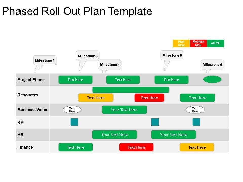 Roll Out Plan Template Project Rollout Plan Template Unique Phased Roll Out Plan