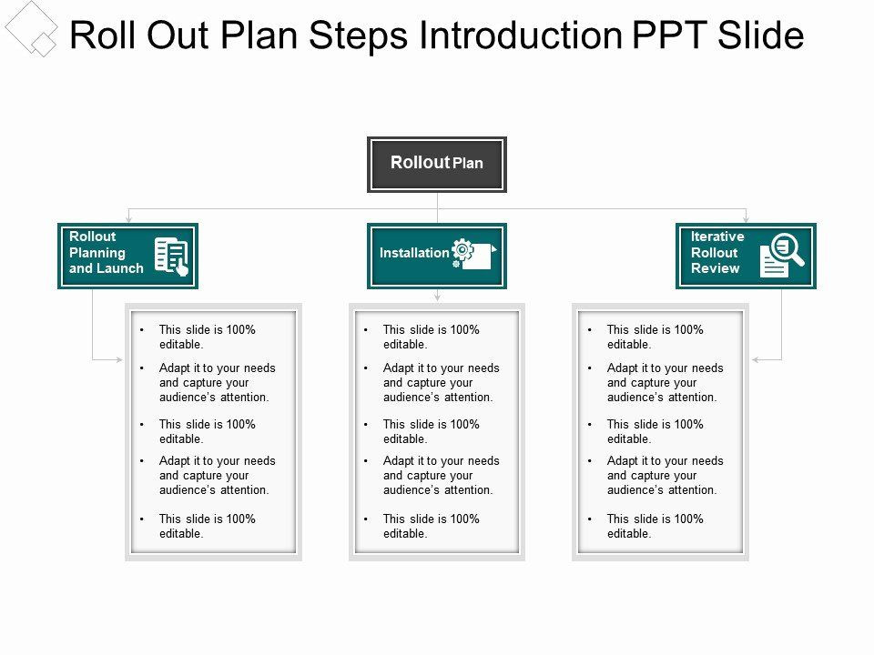 Roll Out Plan Template Roll Out Plan Template Best Roll Out Plan Steps