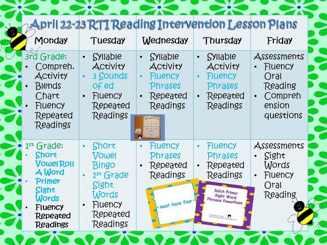 Rti Lesson Plans Template Rti Visual Lesson Plans