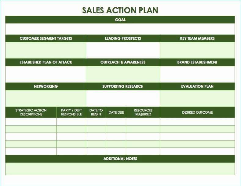 Sales Action Plan Template Sales Action Plan Template Powerpoint thatll Wonderfully Fit