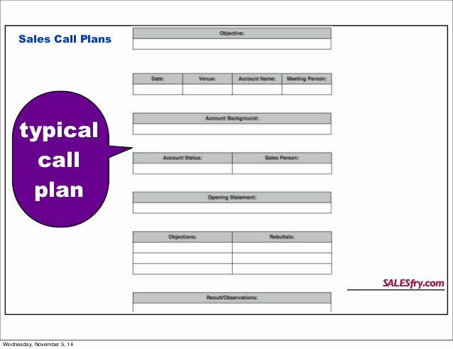 Sales Call Planning Template Sales Call Plan Template Inspirational Sales Call Plan In