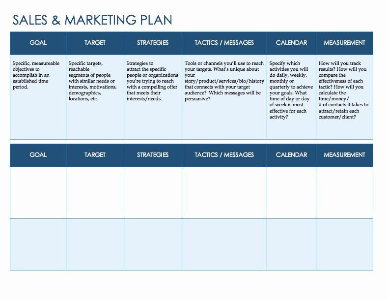 Sales Manager Business Plan Template Sales Calling Plan Template Awesome Free Sales Plan