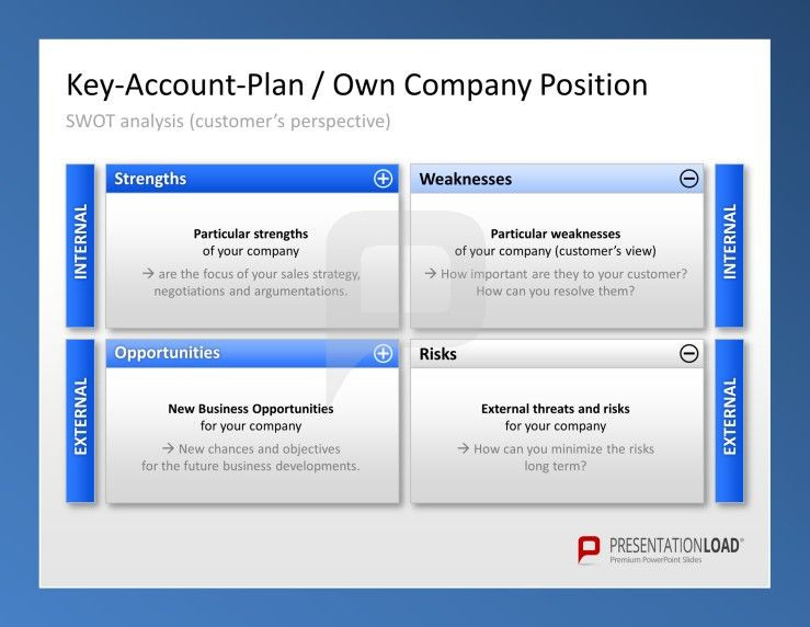 Sales Plan Template Ppt Key Account Management toolbox