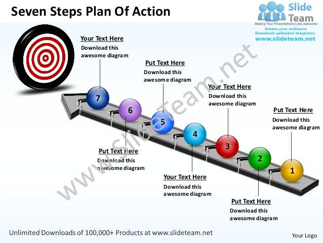 Sales Plan Template Ppt Sales Plan Ppt Google Search