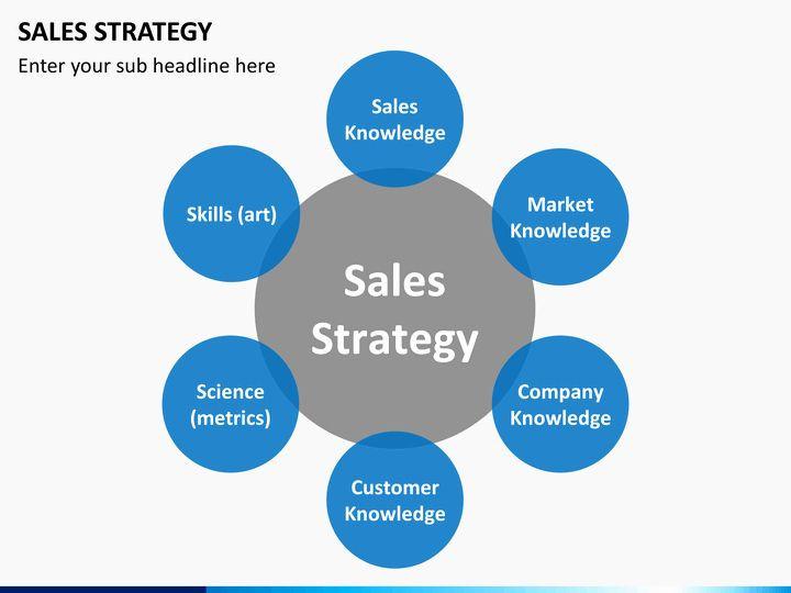 Sales Plan Template Ppt Sales Plan Template Ppt Unique Sales Strategy Powerpoint