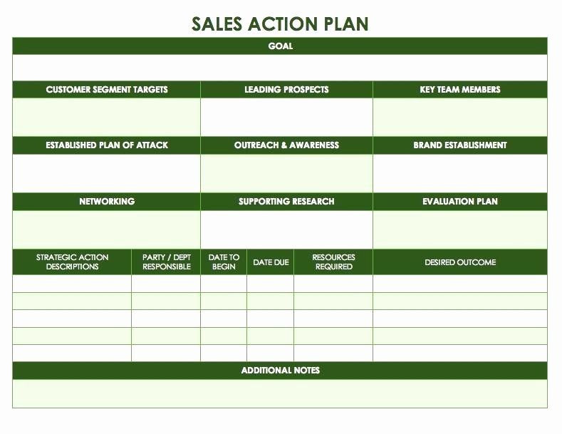 Sales Planning Template Excel Marketing Action Plan Template Excel Best Action Plan