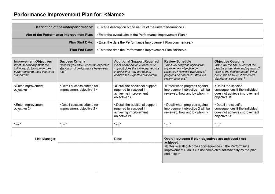 Sample Performance Improvement Plan Template Performance Improvement Plan Template 01