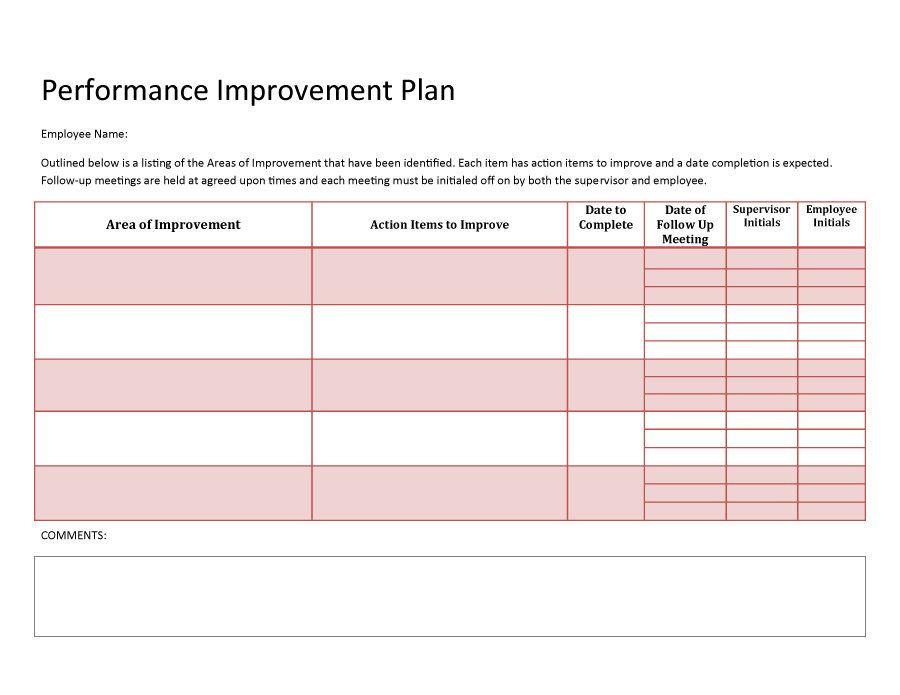 Sample Performance Improvement Plan Template Performance Improvement Plan Template 31
