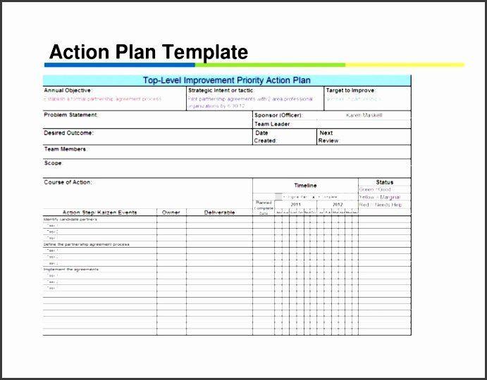 Sample Performance Improvement Plan Template Performance Improvement Plan Template Excel Fresh 5 Action