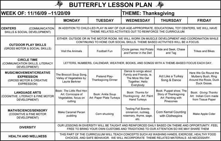 School Age Lesson Plan Template School Age Lesson Plans Template Awesome 3 Year Old Lesson